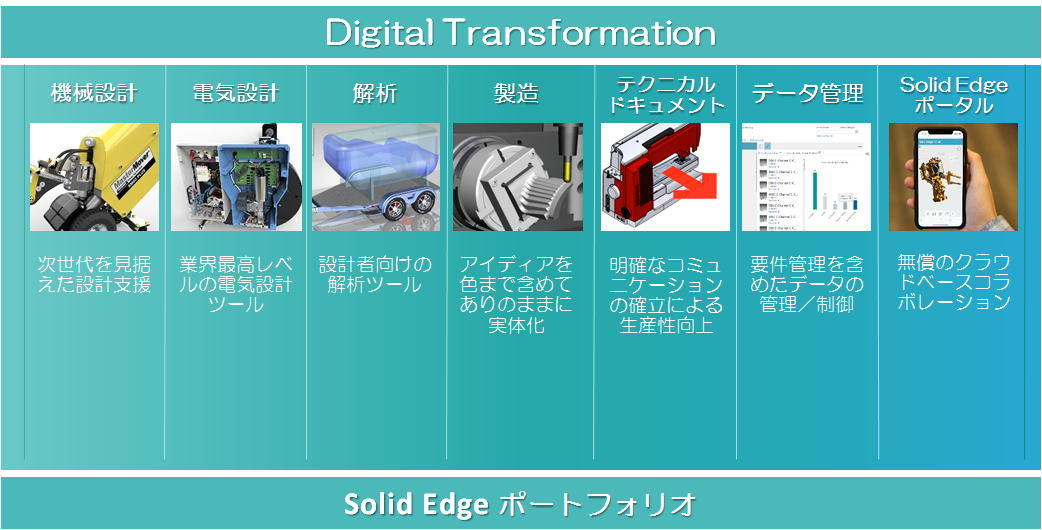 SolidEdge Solution